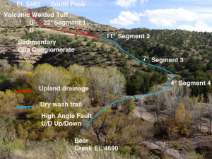 geologic features of dry wash trail canyon