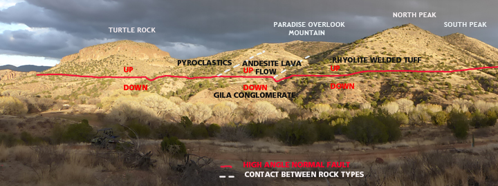 geology in southwest new mexico