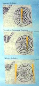 Sun Dagger petroglyph